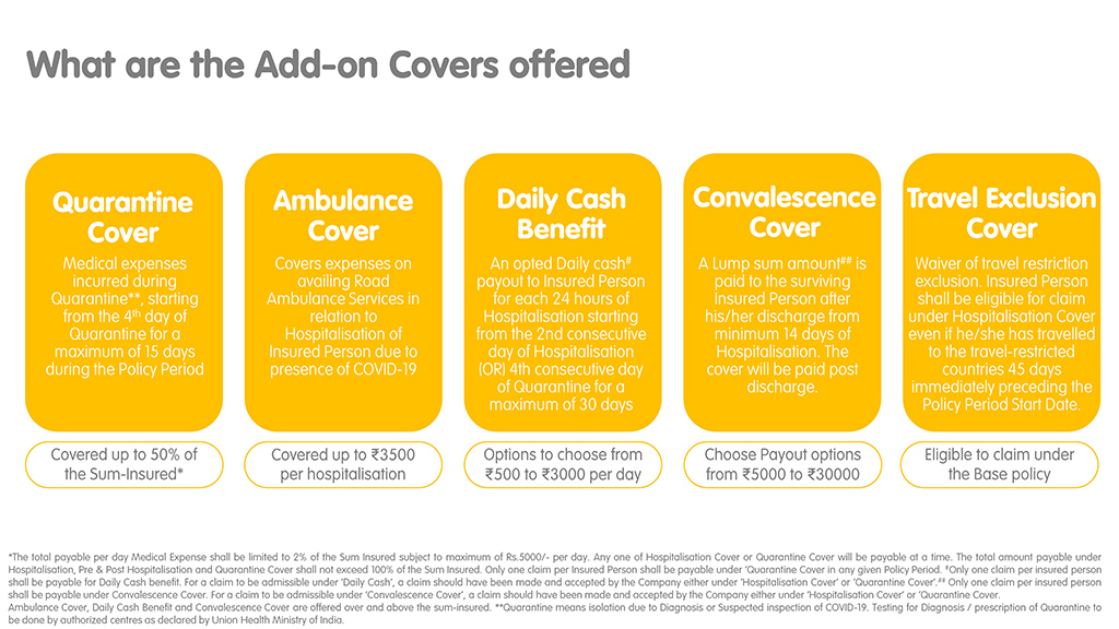 Reliance  Covid-19 Protection insurance